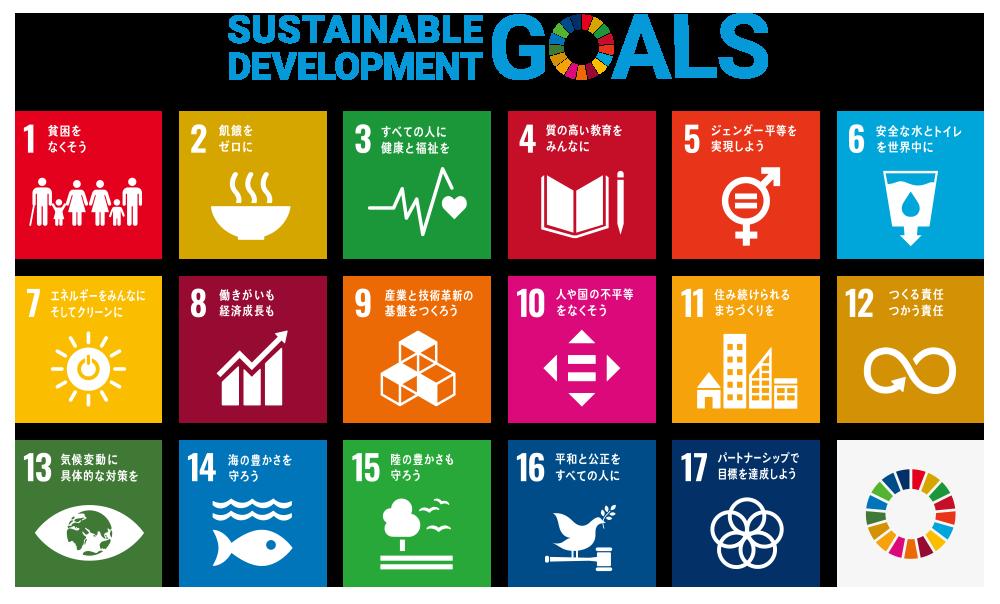 SDGs 持続可能な開発目標 ロゴ