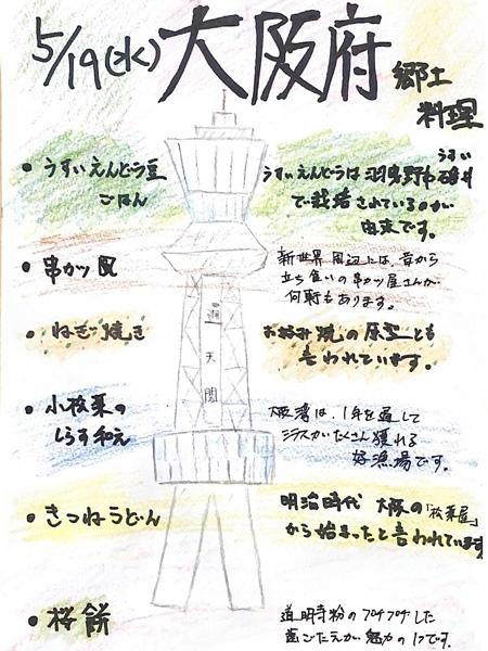 郷土料理(大阪府)